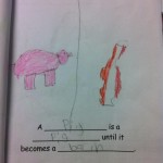 Kids Write the Funniest Things