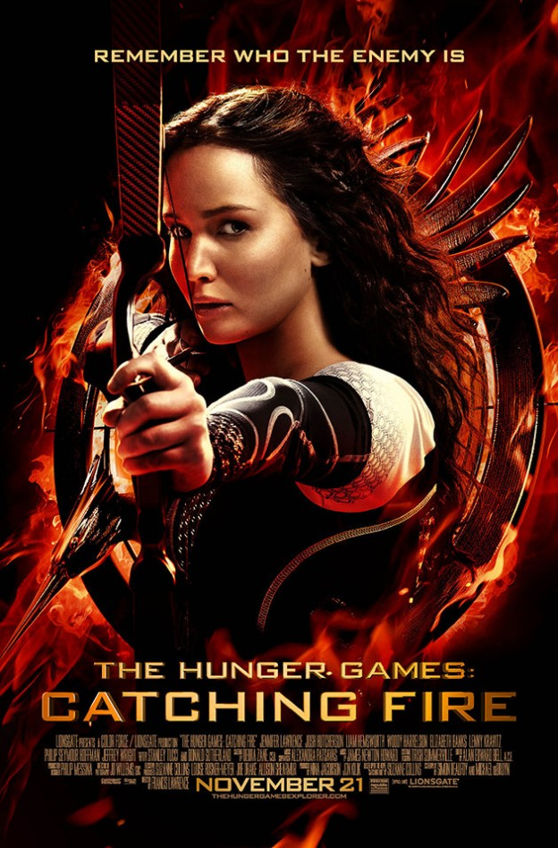 Top 7 Ways That The Hunger Games Applies to LDS Youth and Single Adults