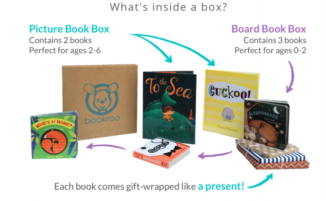 bookroo book box review